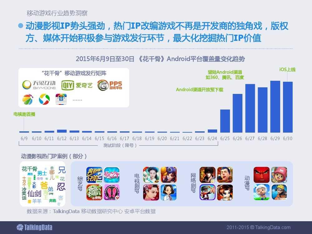 2015上半年移动游戏行业报告_000066
