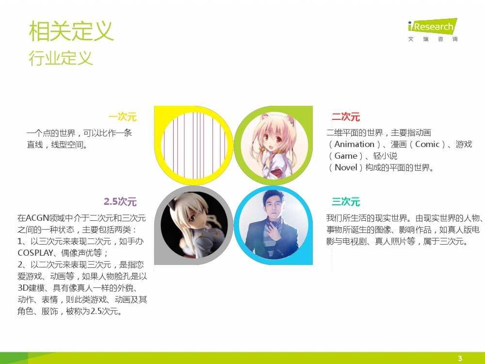2015年中国二次元行业报告_000003