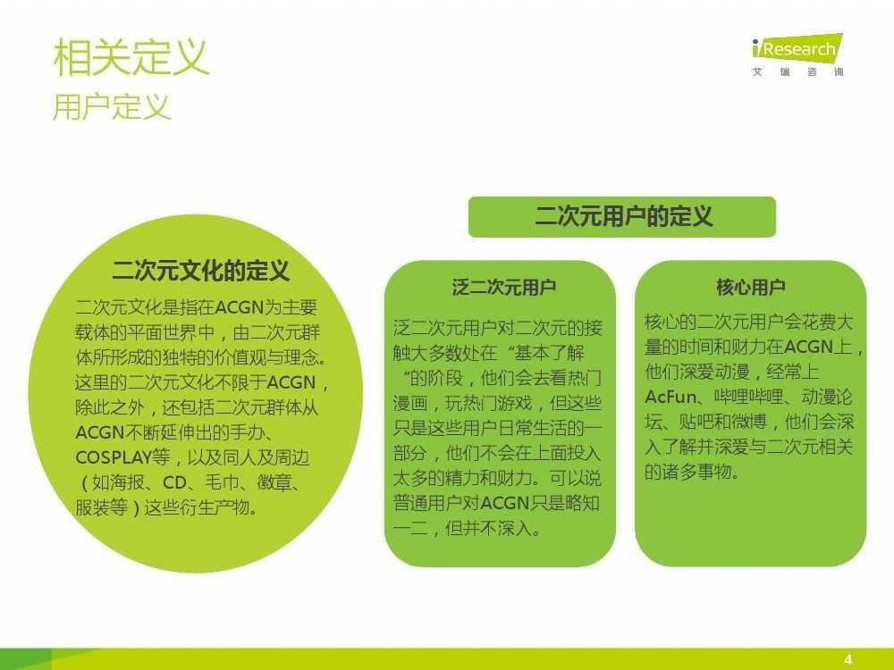 2015年中国二次元行业报告_000004