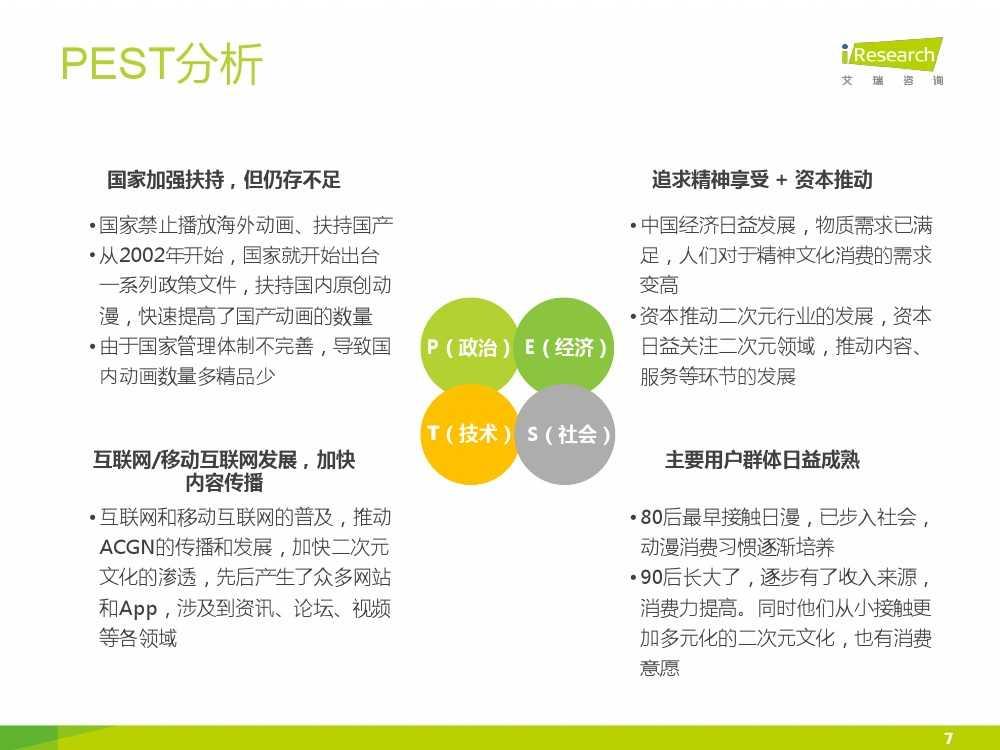 2015年中国二次元行业报告_000007