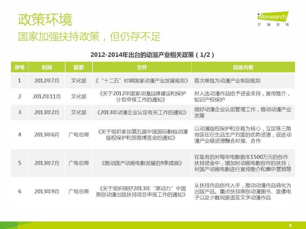 2015年中国二次元行业报告_000008
