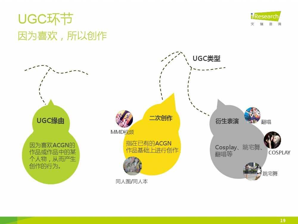 2015年中国二次元行业报告_000019