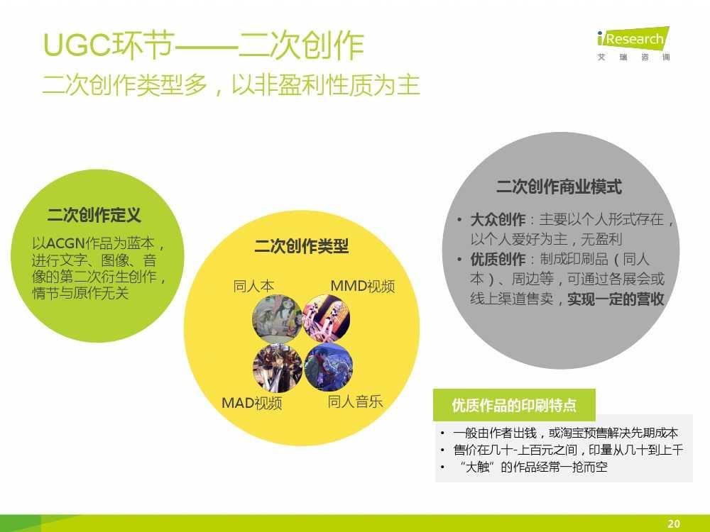 2015年中国二次元行业报告_000020