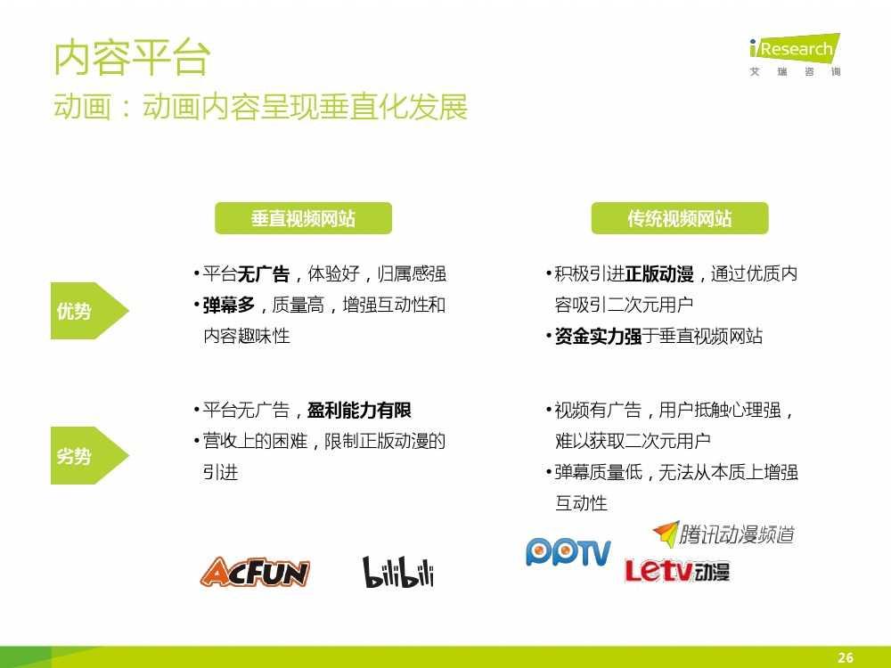 2015年中国二次元行业报告_000026
