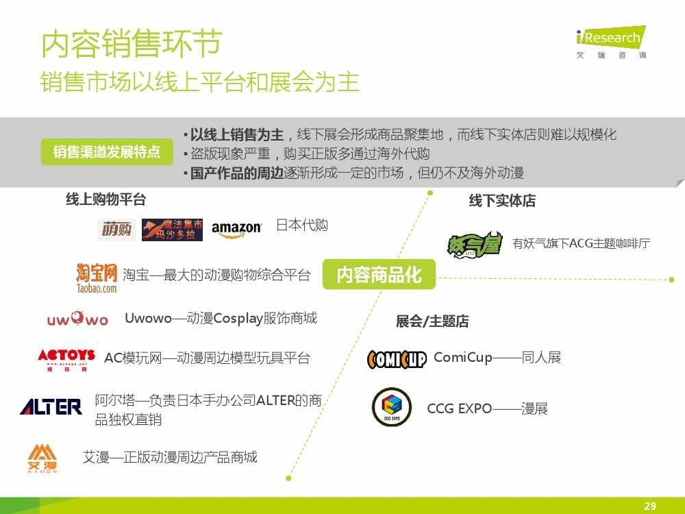 2015年中国二次元行业报告_000029