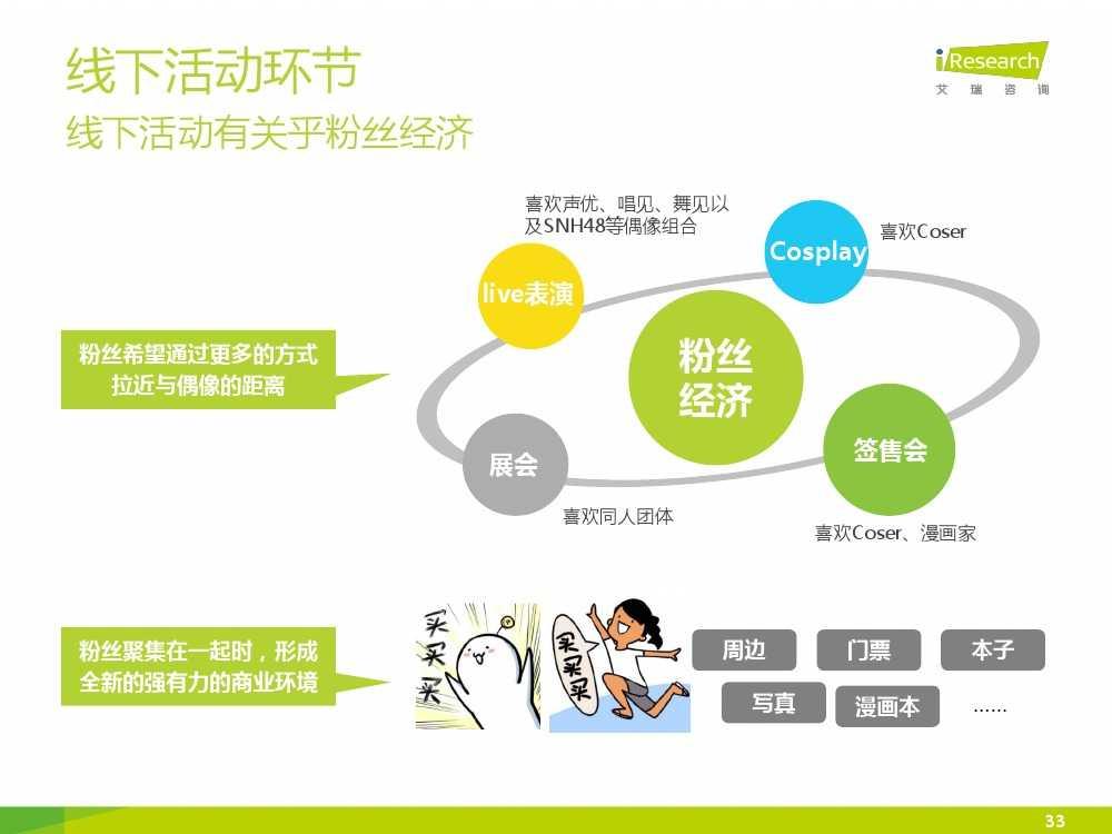 2015年中国二次元行业报告_000033