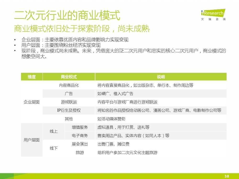 2015年中国二次元行业报告_000038