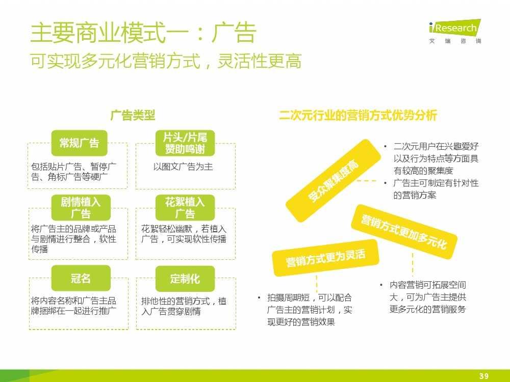 2015年中国二次元行业报告_000039