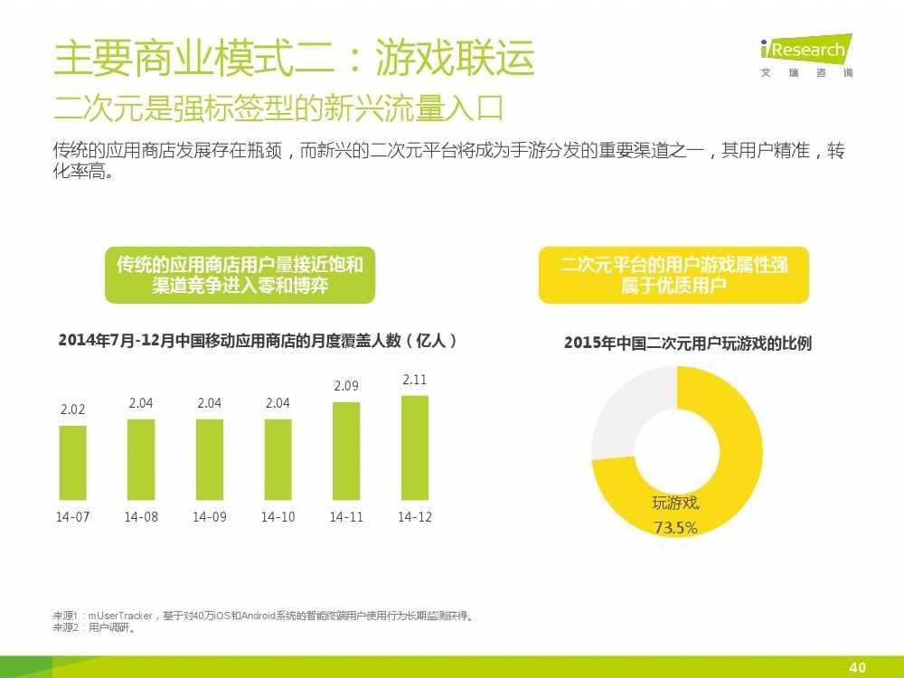 2015年中国二次元行业报告_000040