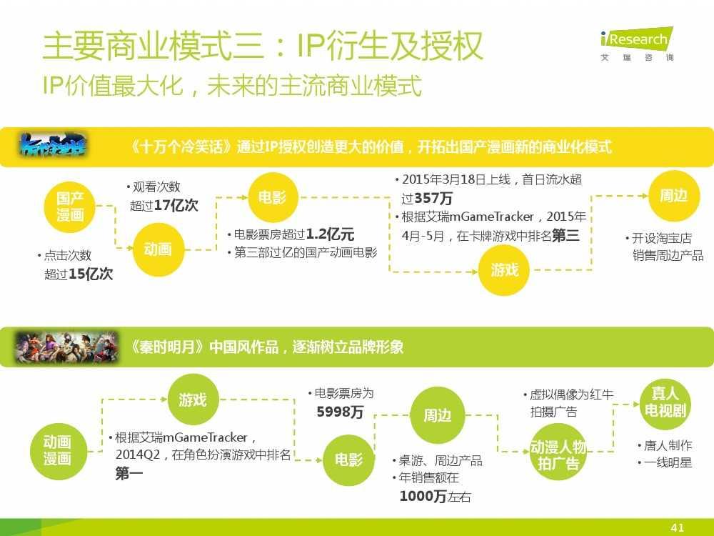 2015年中国二次元行业报告_000041