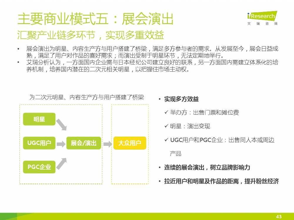 2015年中国二次元行业报告_000043