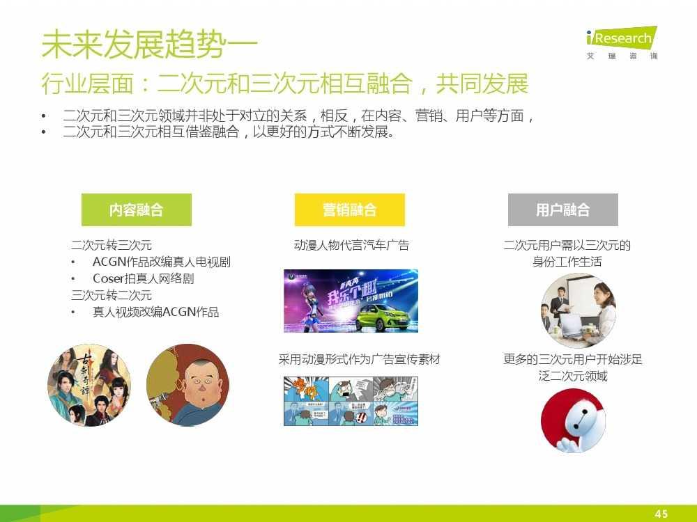 2015年中国二次元行业报告_000045