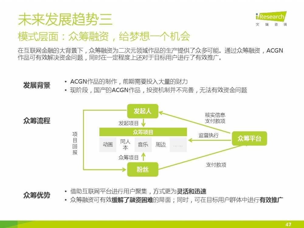 2015年中国二次元行业报告_000047