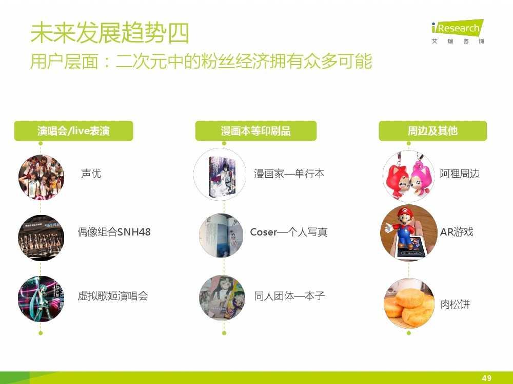 2015年中国二次元行业报告_000049