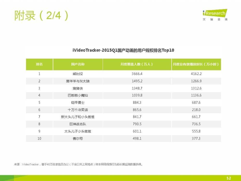 2015年中国二次元行业报告_000052