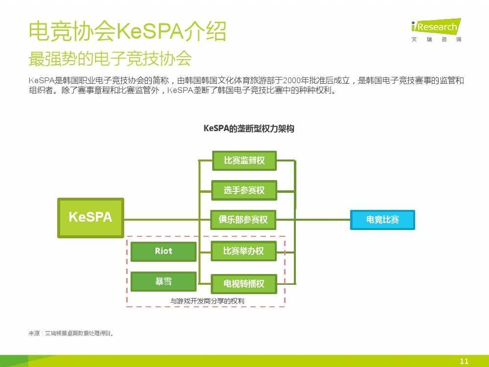 2015年中国电子竞技行业研究报告_000011