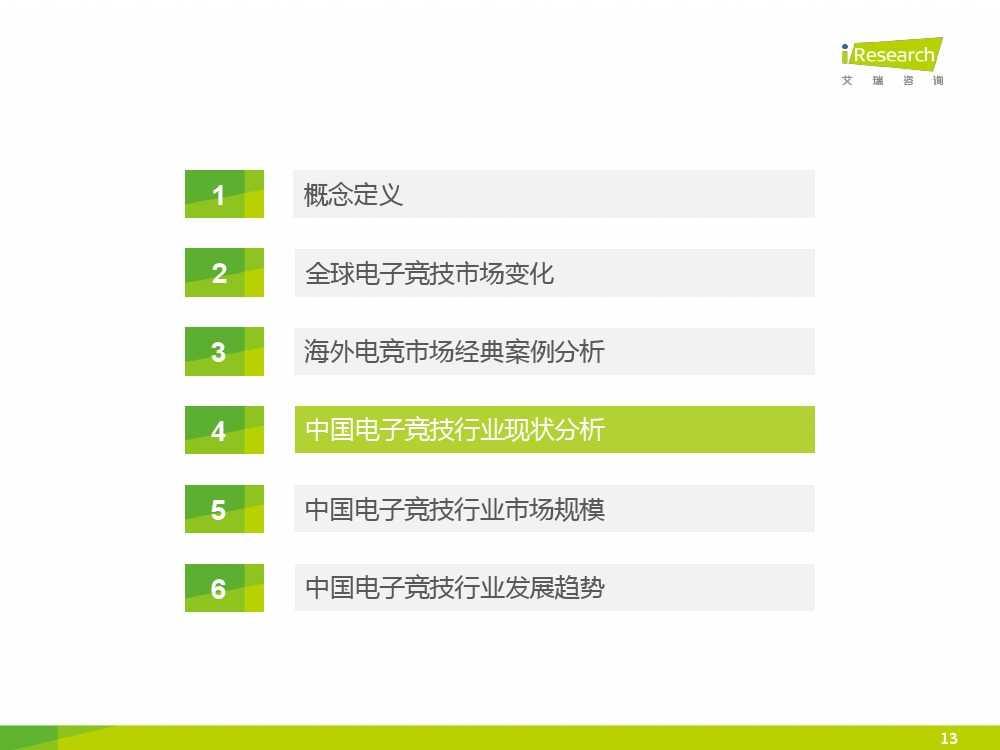2015年中国电子竞技行业研究报告_000013