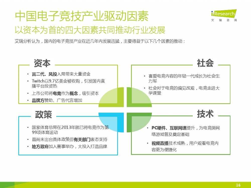 2015年中国电子竞技行业研究报告_000016