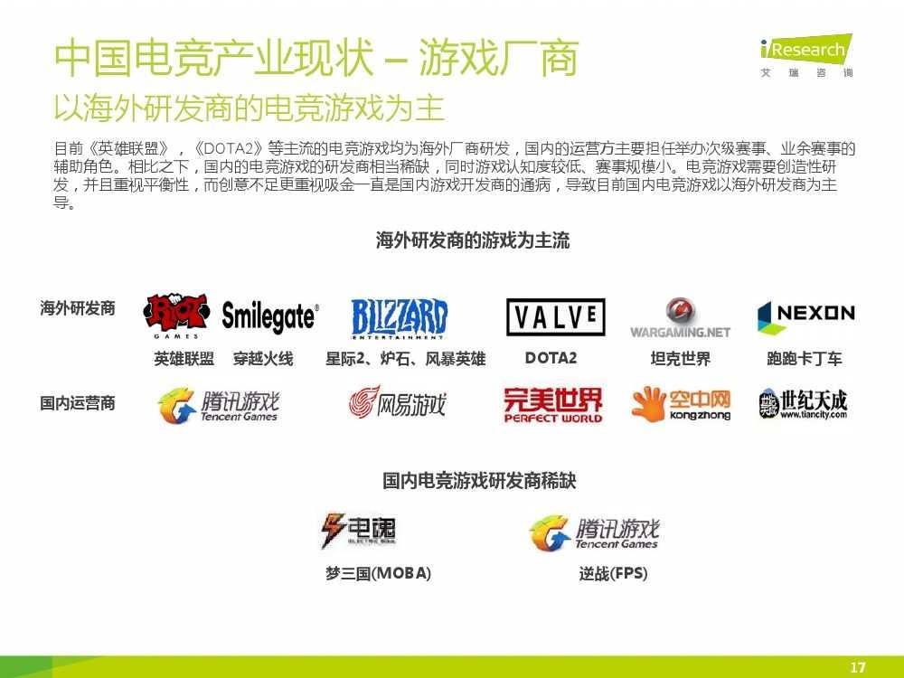 2015年中国电子竞技行业研究报告_000017