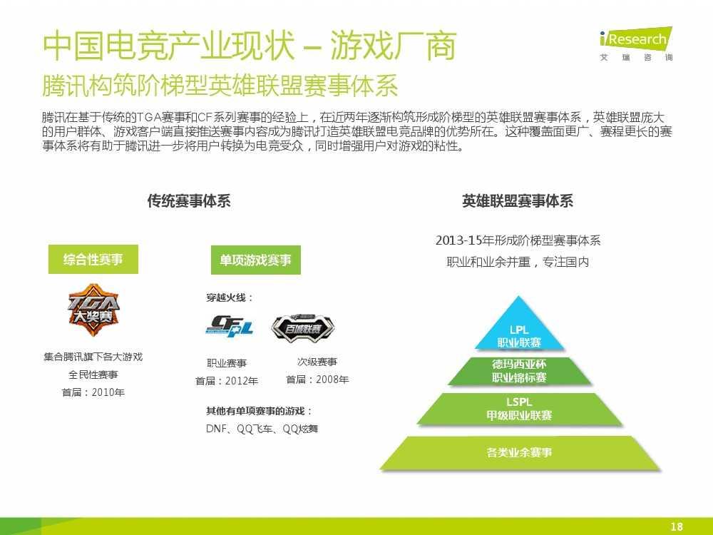 2015年中国电子竞技行业研究报告_000018