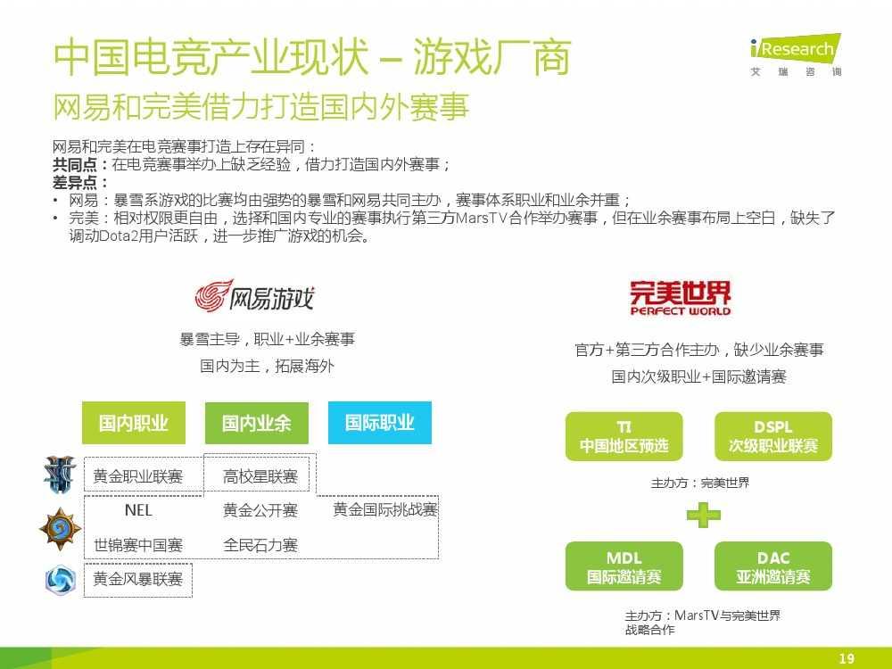 2015年中国电子竞技行业研究报告_000019