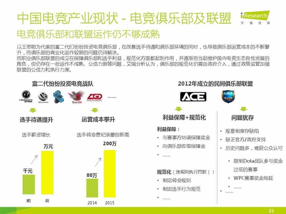 2015年中国电子竞技行业研究报告_000021