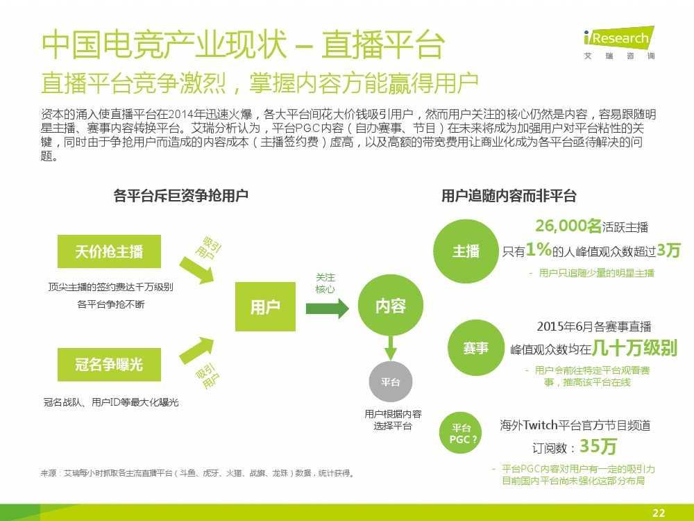 2015年中国电子竞技行业研究报告_000022