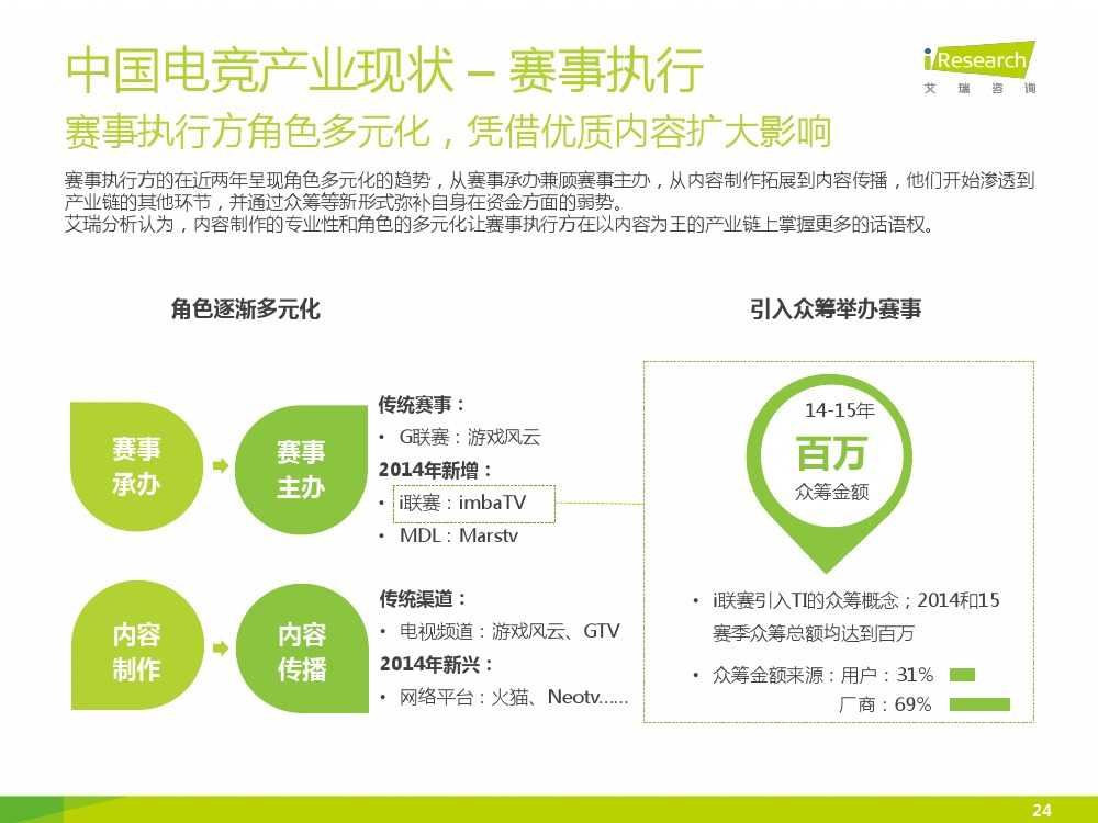 2015年中国电子竞技行业研究报告_000024