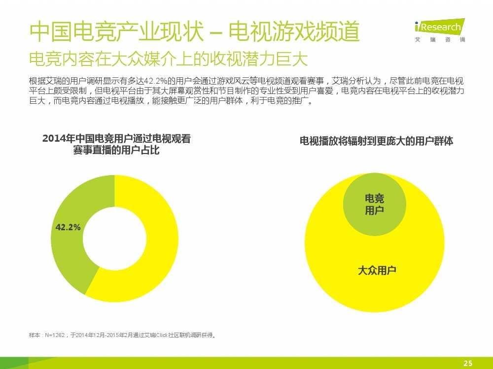 2015年中国电子竞技行业研究报告_000025