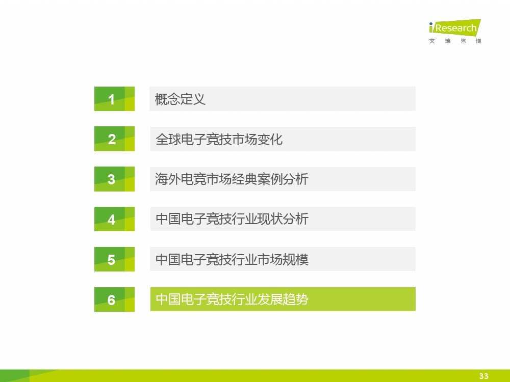 2015年中国电子竞技行业研究报告_000033