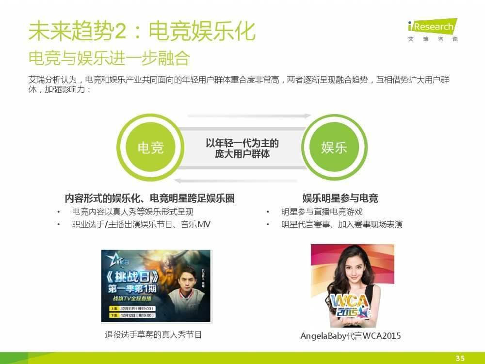 2015年中国电子竞技行业研究报告_000035
