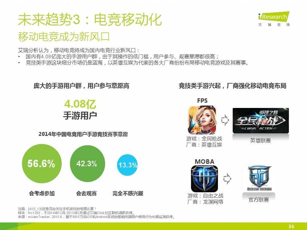 2015年中国电子竞技行业研究报告_000036