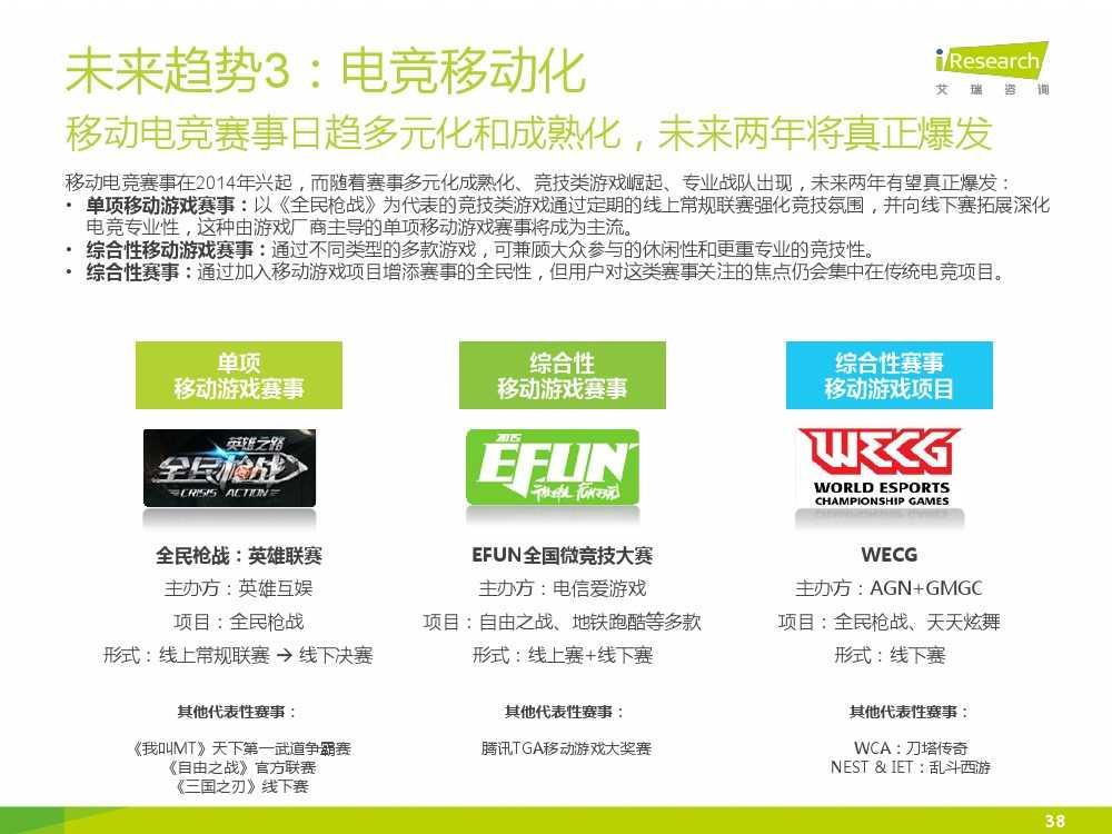 2015年中国电子竞技行业研究报告_000038
