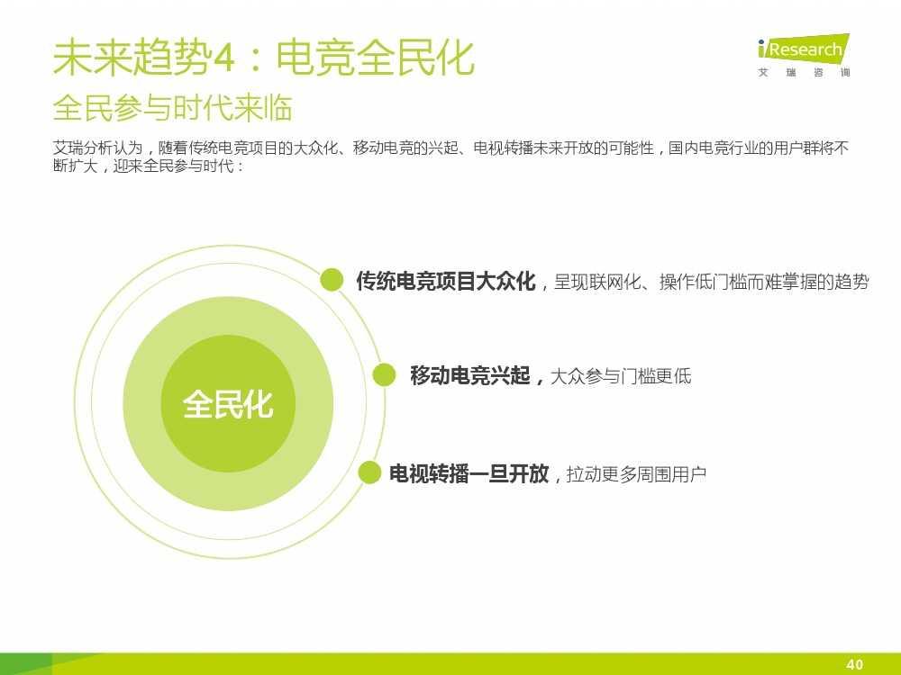 2015年中国电子竞技行业研究报告_000040