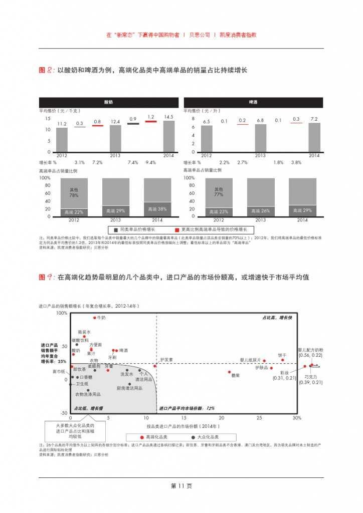 2015年中国购物者报告_000013