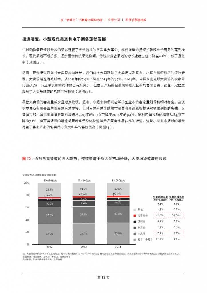 2015年中国购物者报告_000015