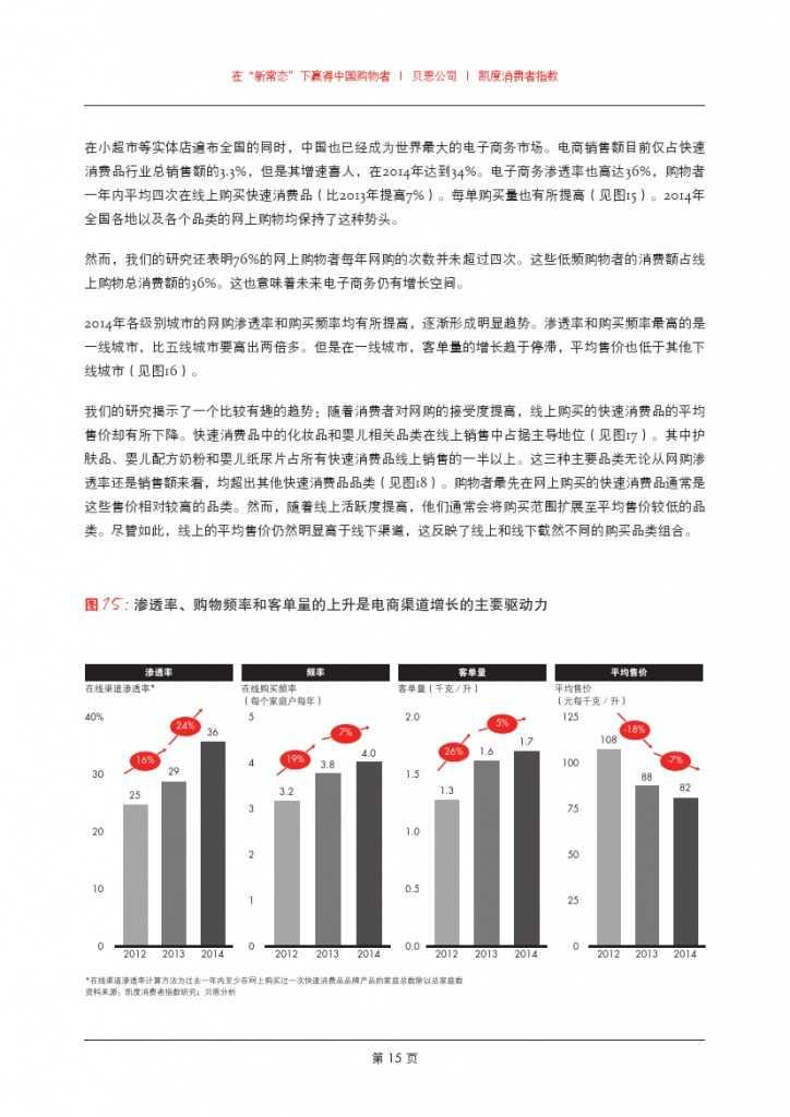 2015年中国购物者报告_000017