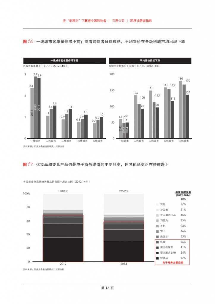 2015年中国购物者报告_000018
