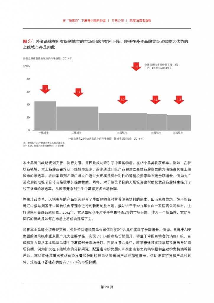 2015年中国购物者报告_000022