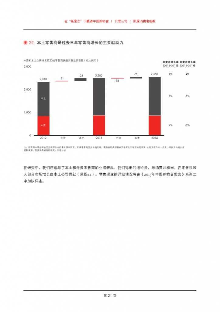2015年中国购物者报告_000023