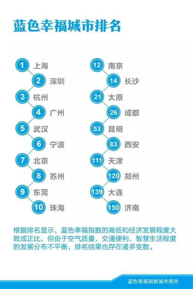 中国幸福指数报告_评全球幸福指数报告为什么中国人不够幸福_财