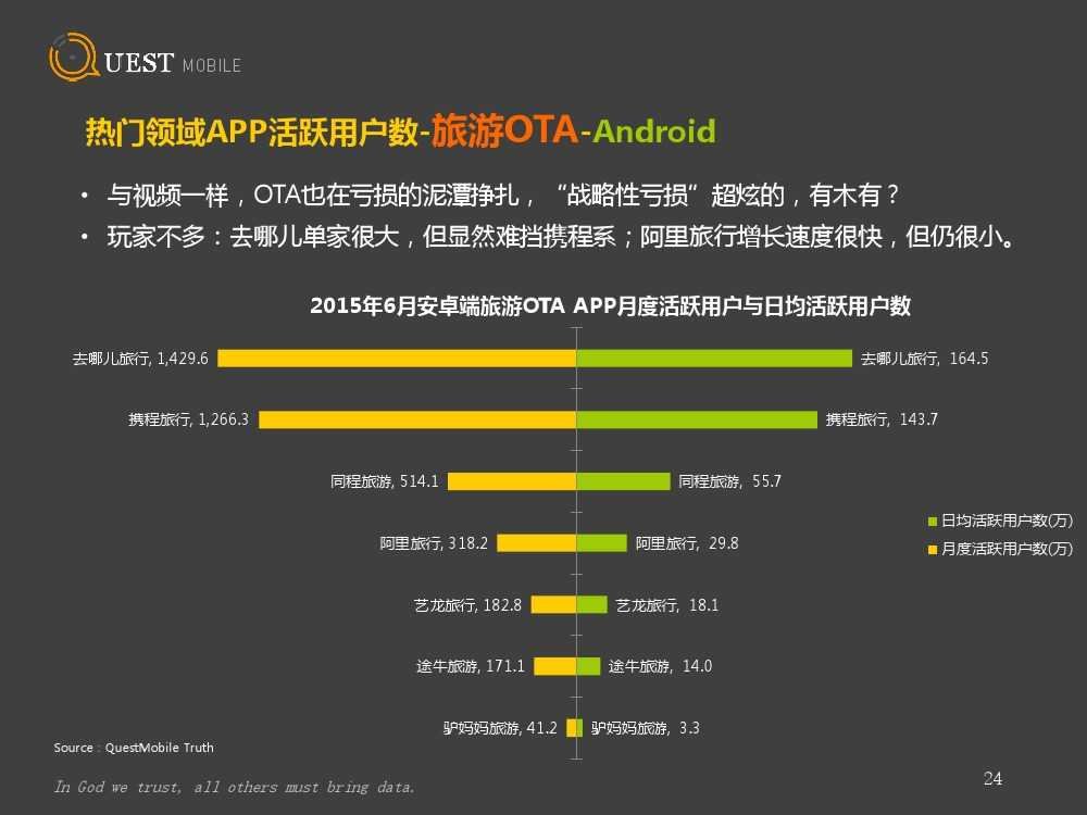 QuestMobile:2015上半年App盘点_000024