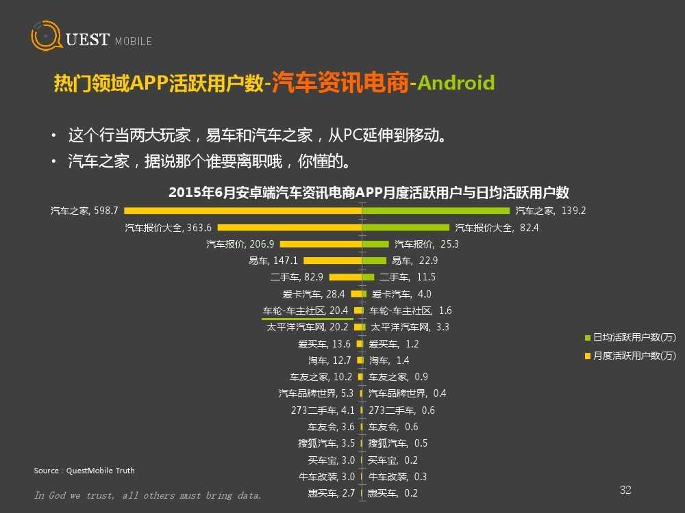 QuestMobile:2015上半年App盘点_000032