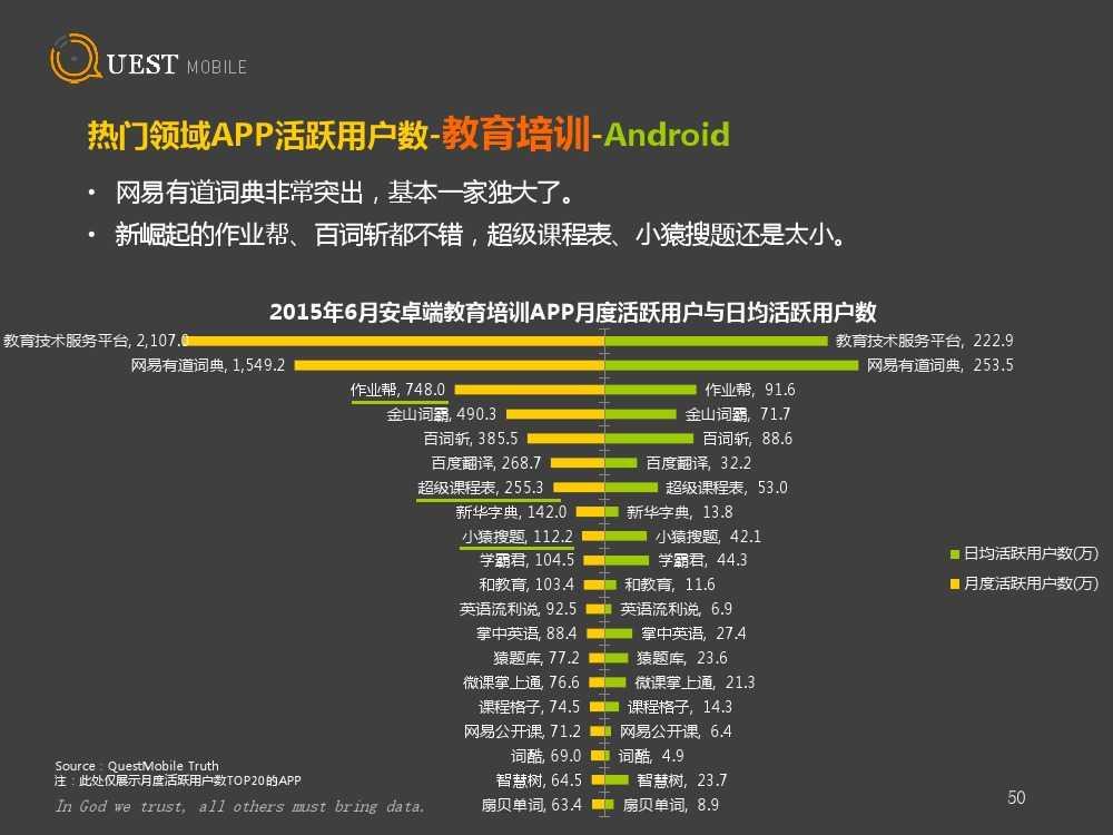 QuestMobile:2015上半年App盘点_000050