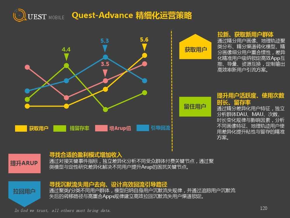 QuestMobile:2015上半年App盘点_000120