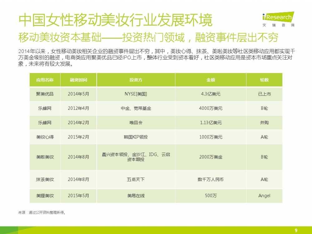 iResearch-2015年中国女性移动美妆行业发展报告_000009