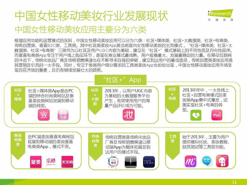 iResearch-2015年中国女性移动美妆行业发展报告_000011