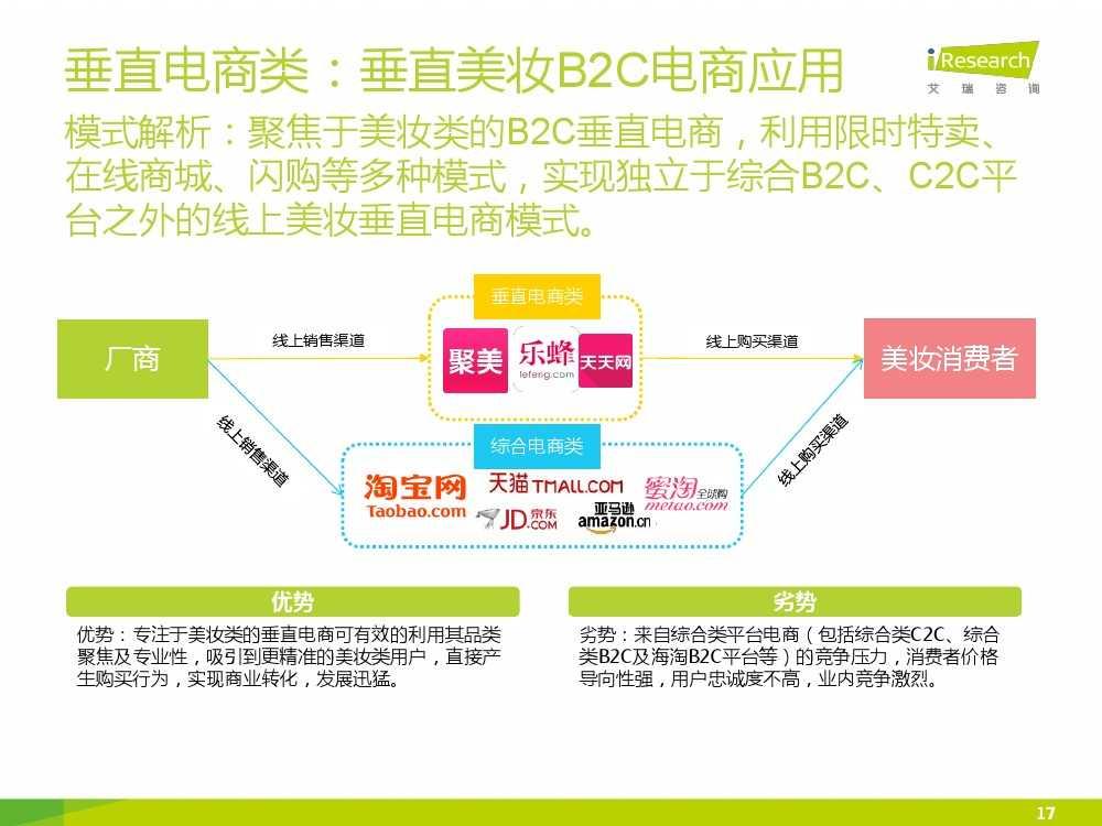 iResearch-2015年中国女性移动美妆行业发展报告_000017
