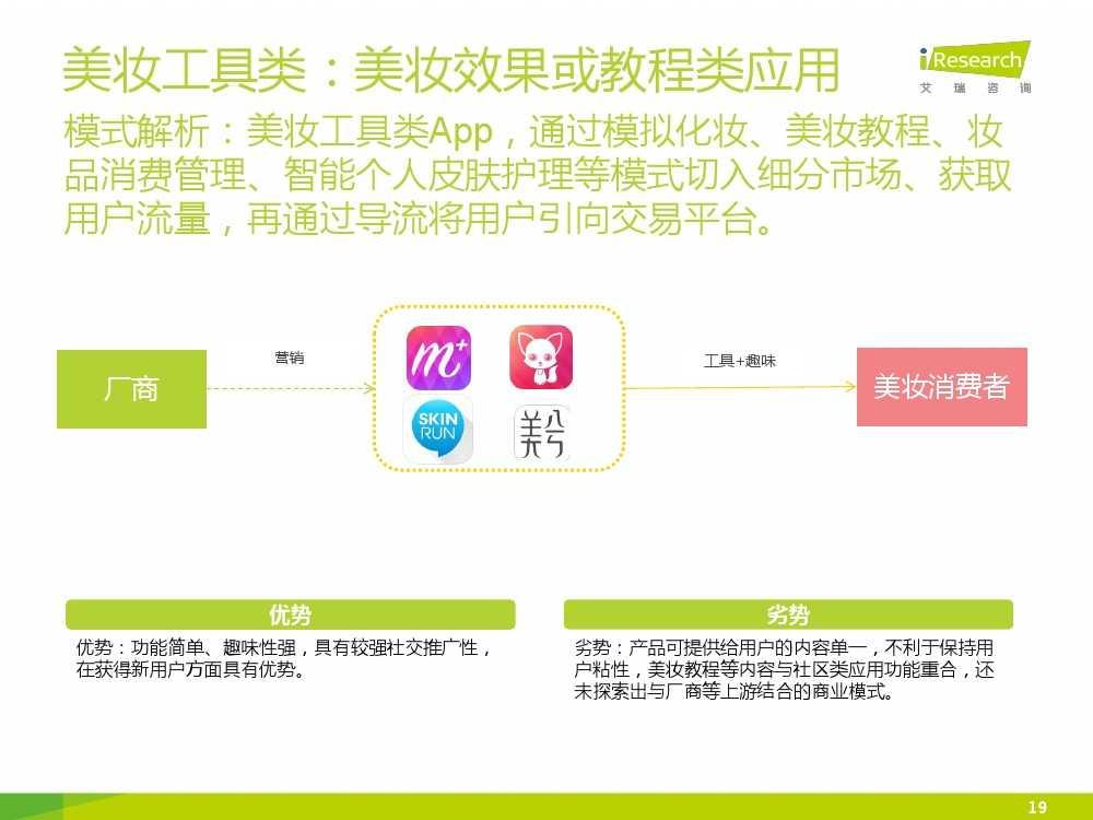 iResearch-2015年中国女性移动美妆行业发展报告_000019