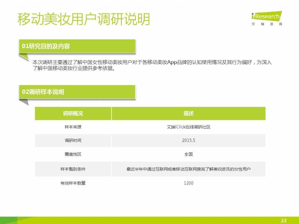 iResearch-2015年中国女性移动美妆行业发展报告_000022